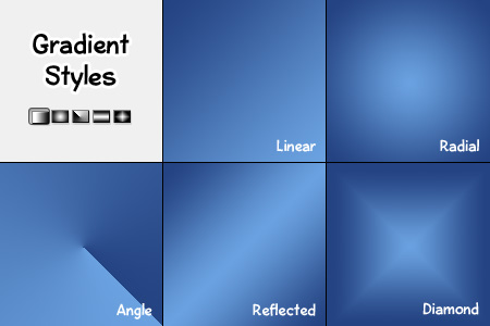 There are 5 different gradient styles: Linear, Radial, Angle, Reflected, and Diamond.