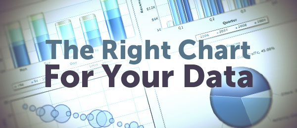 Selecting the Right Chart Type for your Data