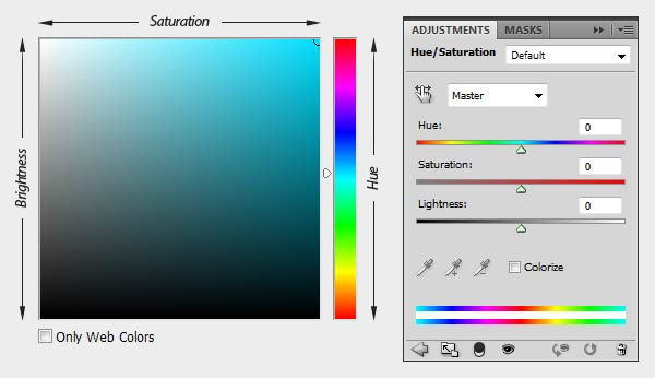Saturation and Brightness