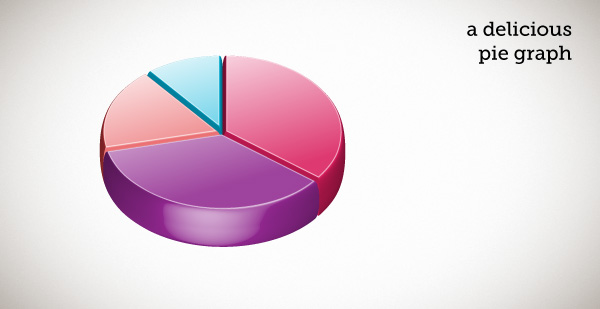 Create beautiful 3d graphs and charts in illustrator tutorial9 image description take the pie graph tool ccuart Image collections