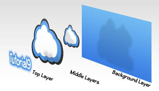 Diagram of Photoshop Layers
